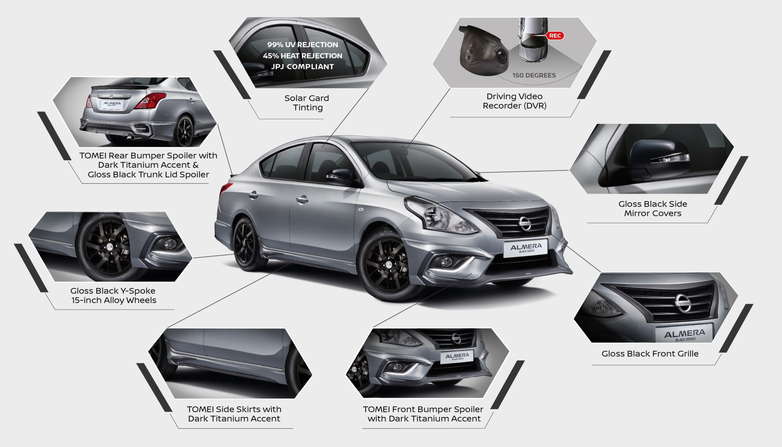 Etcm Introduces Nissan Almera 1 5 Black Series Priced Below Rm70 000 Roadshows Announced News And Reviews On Malaysian Cars Motorcycles And Automotive Lifestyle
