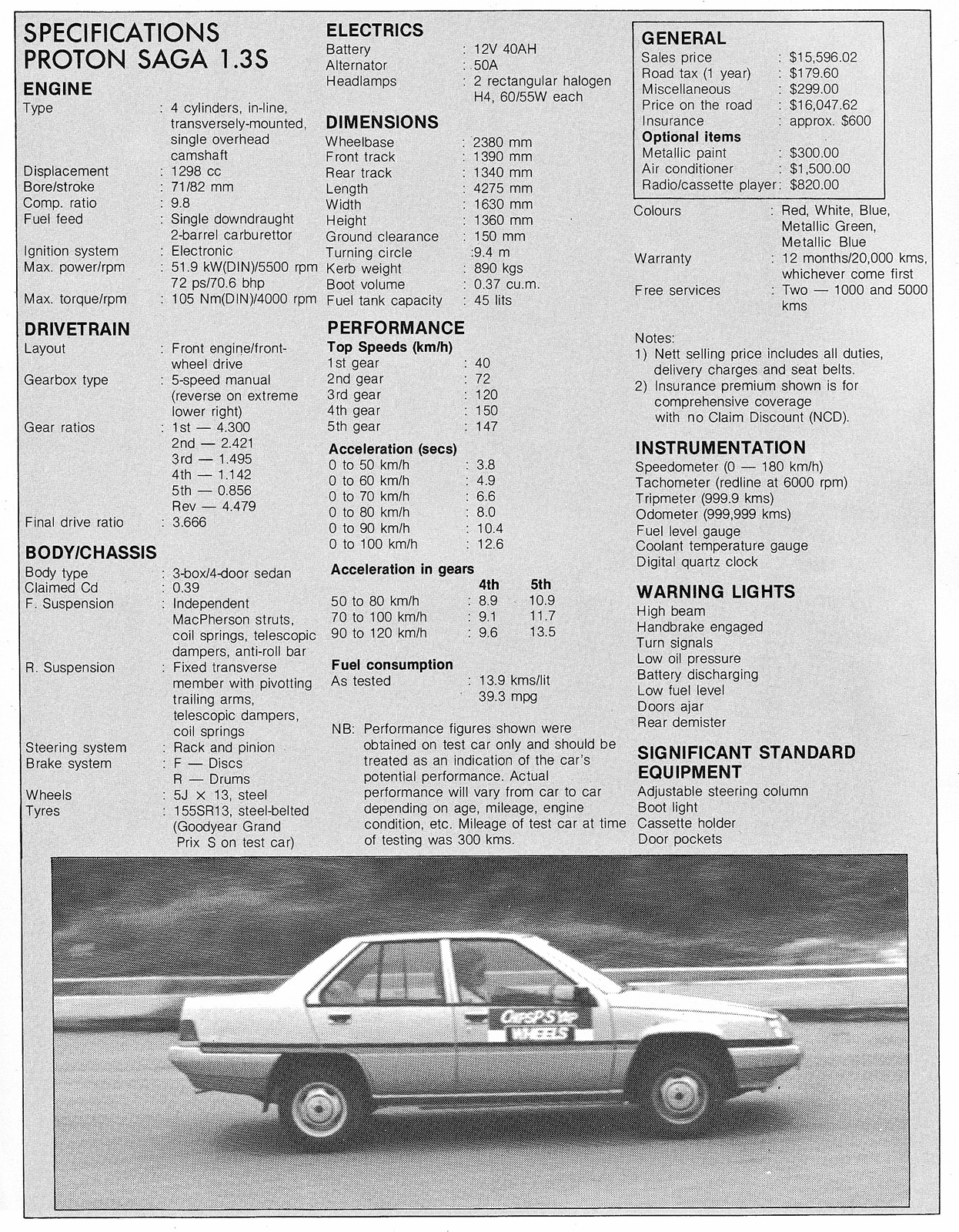 1985 Proton Saga specifications (1)