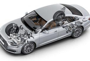 Audi predictive active suspension