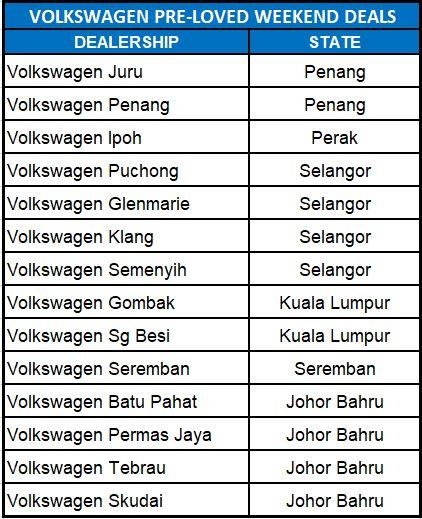 great deals on Volkswagen models