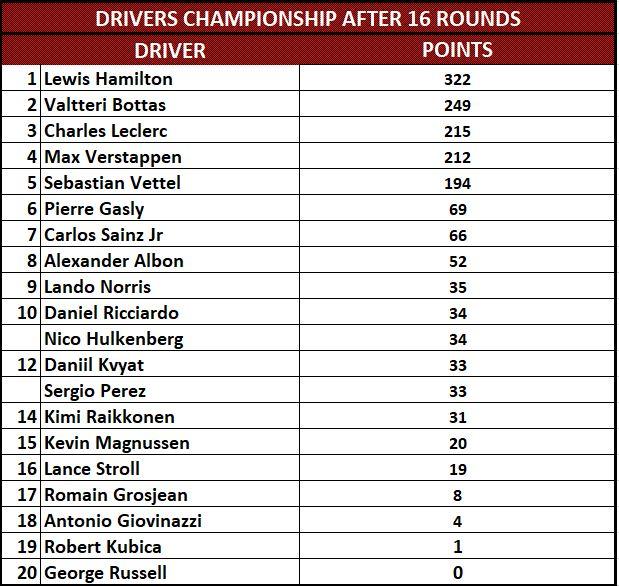 DRIVERS 16