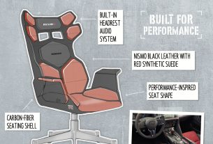 Nissan concept chairs for gamers