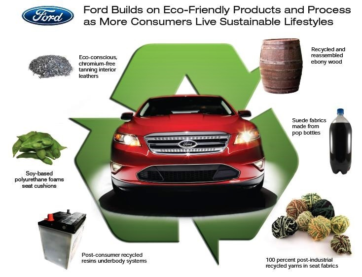 Ford recycling