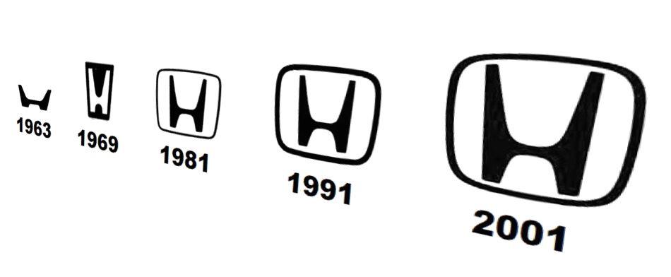 Honda logo evolution