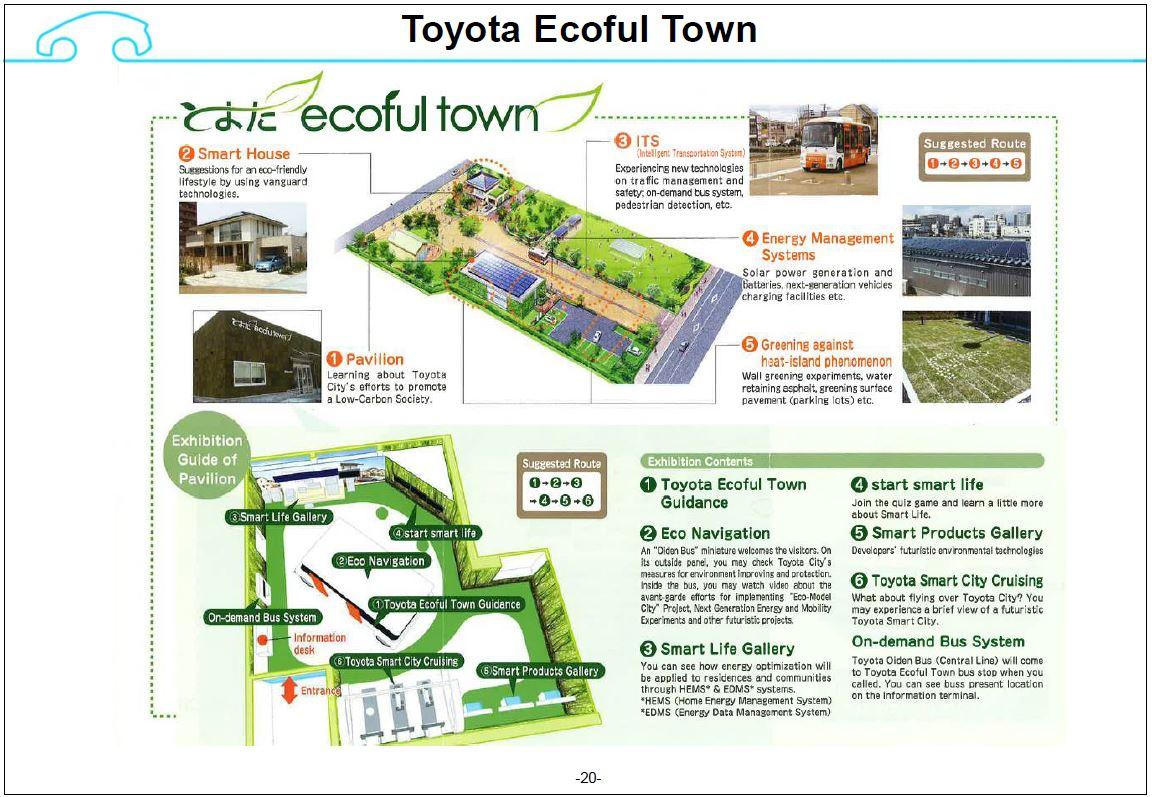Toyota EcoFul Town
