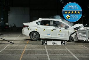 2020 Honda City ASEAN NCAP