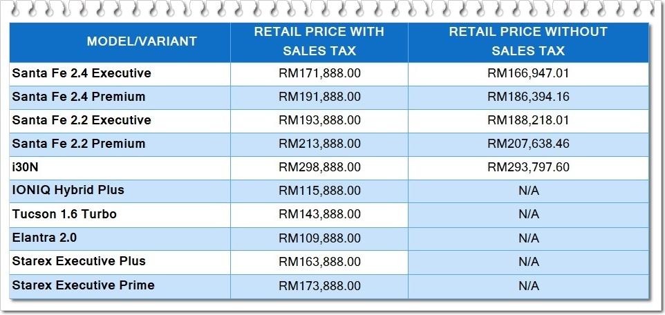 2020 Hyundai prices