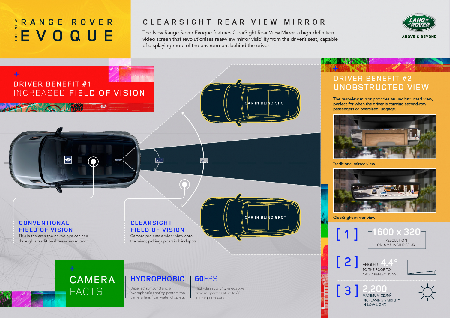 ClearSight Rearview Mirror
