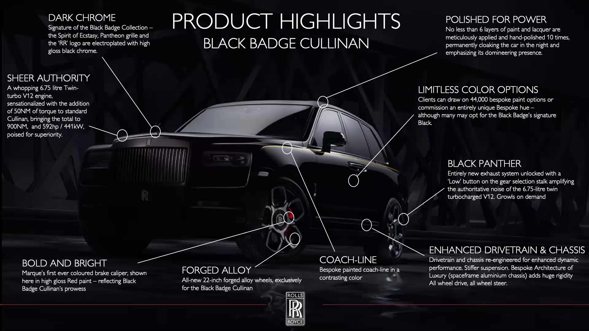 The Rolls Royce Black Badge Cullinan Has Arrived In Malaysia News And Reviews On Malaysian Cars Motorcycles And Automotive Lifestyle
