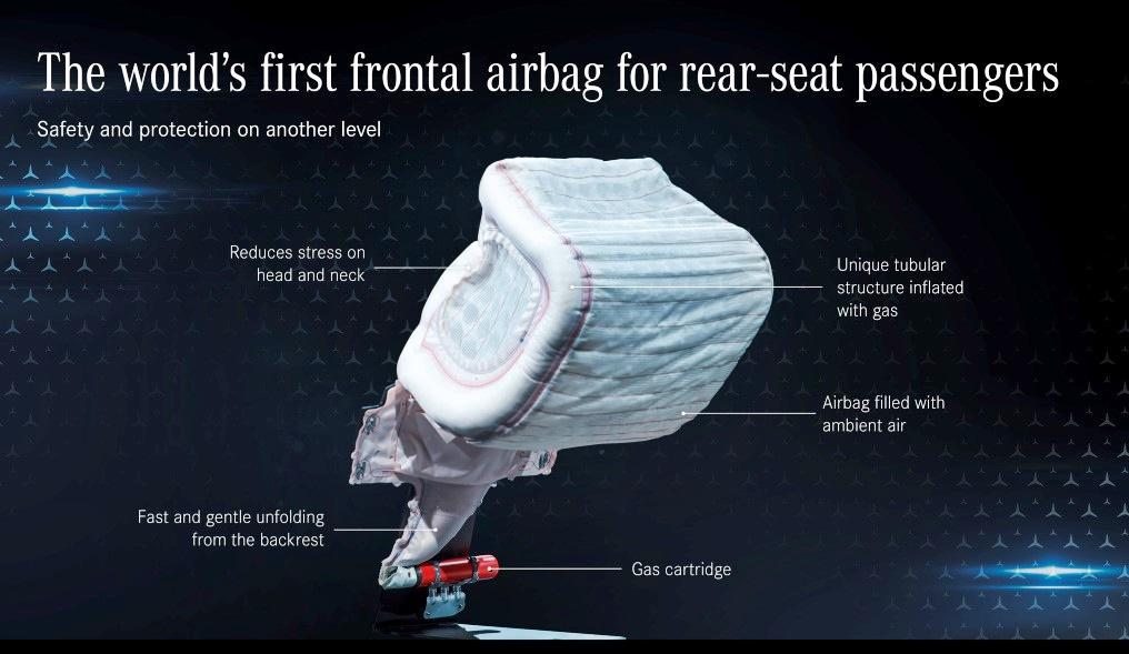 Rear airbag 2021 Mercedes-Benz S-Class W223