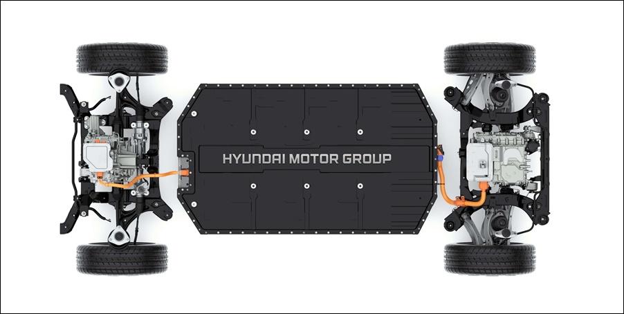 Hyundai Motor Group E-GMP