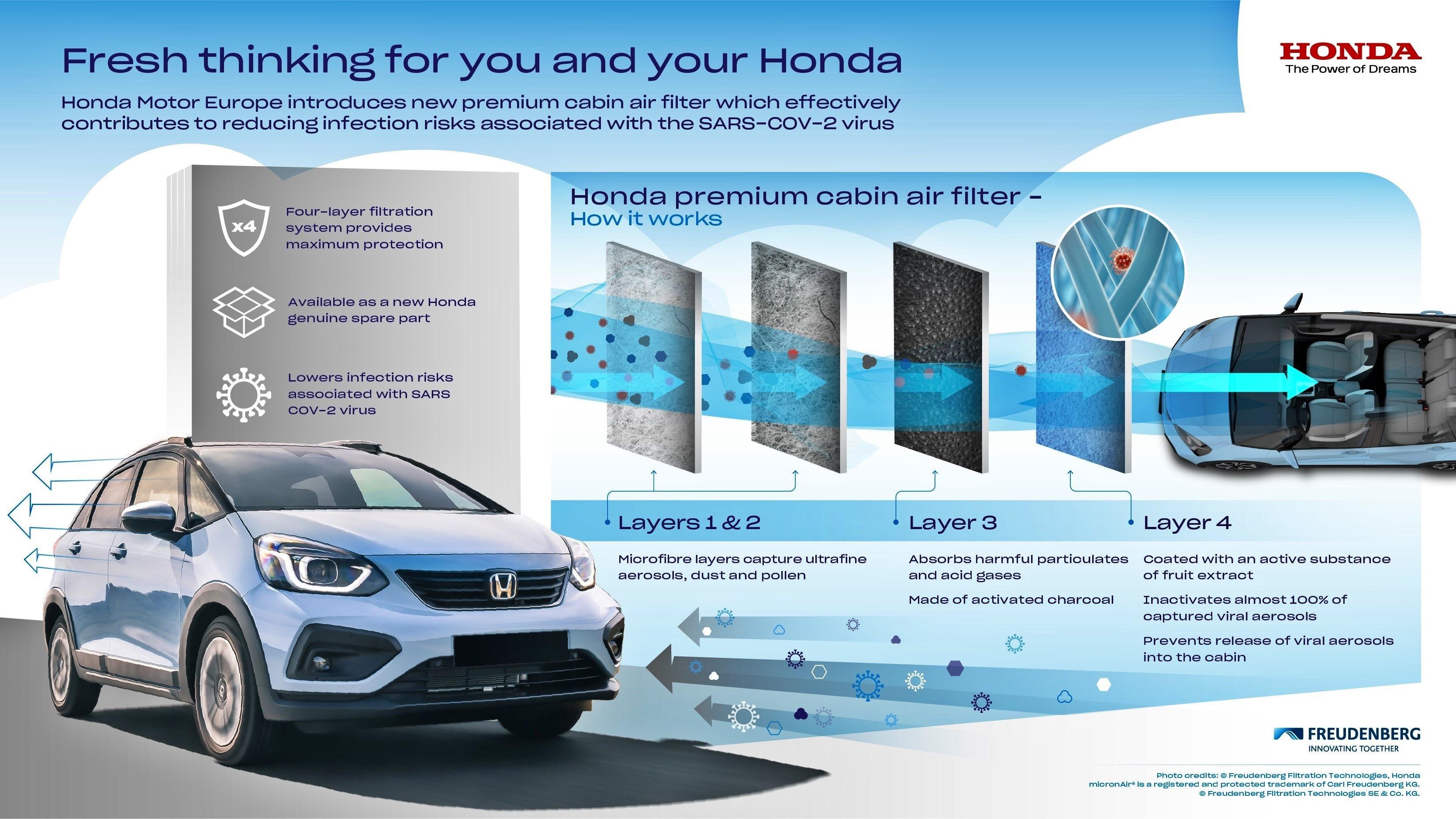 Honda Premium Cabin Air Filter